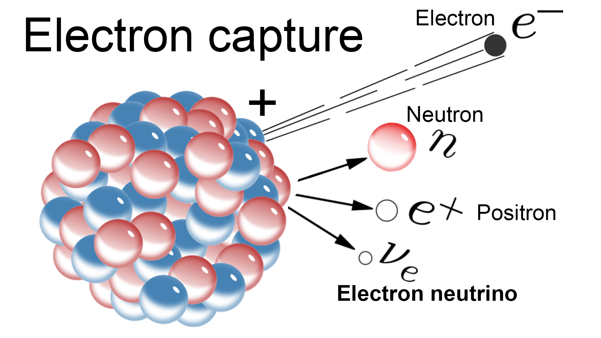 the-electron-capture