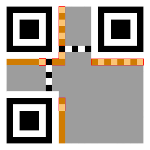 Format error correction in QR code