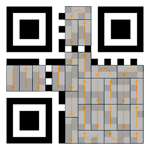 Modules in QR code