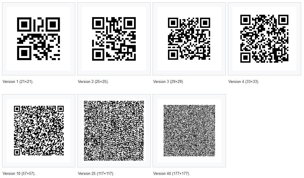 Versions of QR code