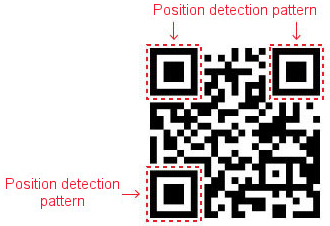 Position detection pattern in QR code