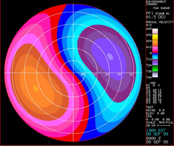 Velocity data of a Doppler weather radar