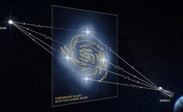 What is gravitational lensing?